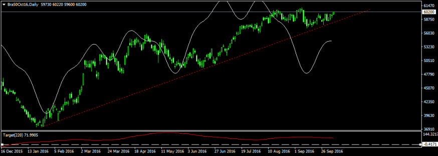 bra50oct16daily-png2