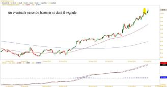 stm-daily