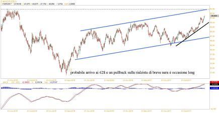 crude24