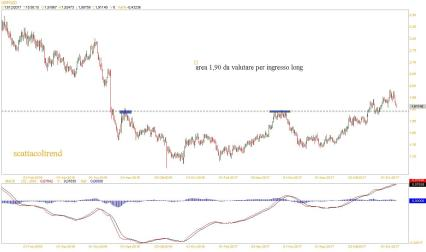 gbpnzd13