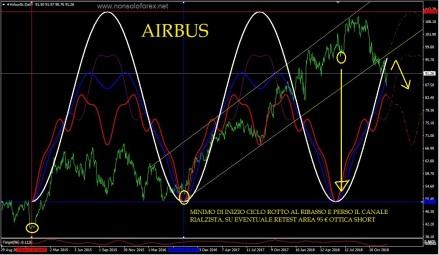 airbus8