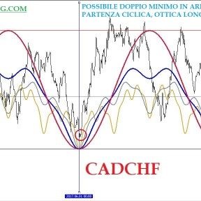 cadchf00