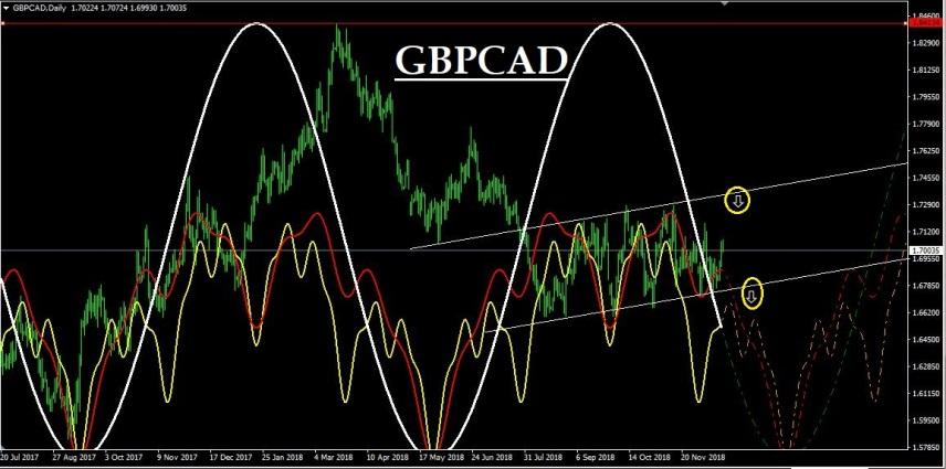 gbpcad11
