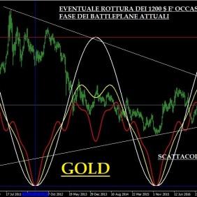 gold22