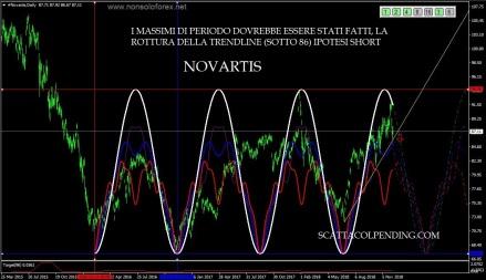 novartis7