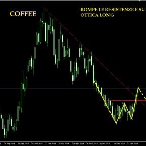 caffe000