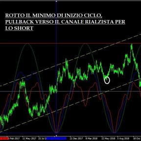 gbpnzd000
