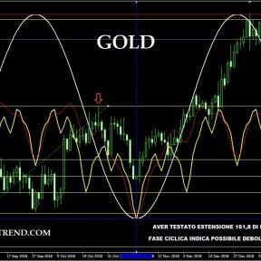 gold19