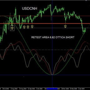 usdcnh666