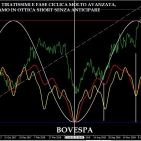 bovespa777
