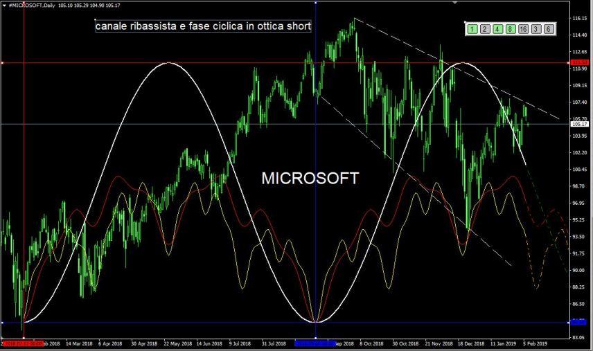 MICROSOFT033