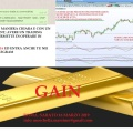 PROMO POST GOLD